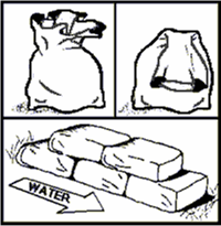 Fill sandbag cartoon